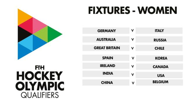 FIH Hockey Olympic qualifiers: matches, dates and venues confirmed